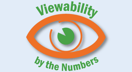 Viewability by the Numbers [Infographic]