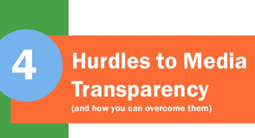 #Shareable: Overcome Online Advertising's 4 Major Hurdles