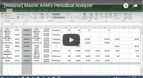 View Magazine Metrics with the Periodical Analyzer [Video]