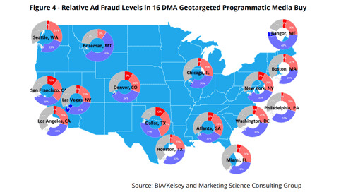 5 Charts That Demonstrate the Scope of Digital Ad Fraud