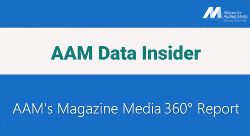 Video Overview of Magazine Media 360°