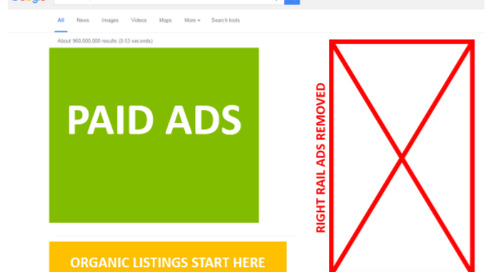 5 Ways to Combat the New Google Layout and Boost Your Website Traffic