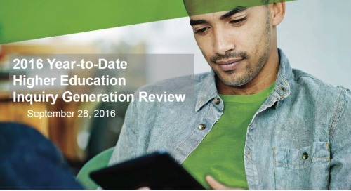 2016 Year-to-Date Higher Education Inquiry Generation Review