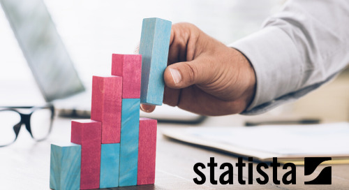 Statista Lists DMS As One Of The Fastest Growing Private Companies In Florida By Revenue