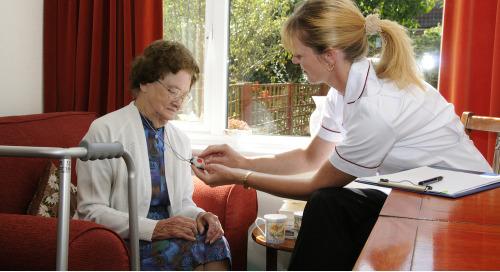 Medical Alert Marketing Provides Examples Of Consistent Innovation