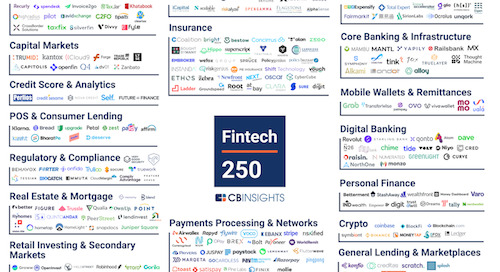 Onfido Named to the 2020 CB Insights Fintech 250 List of Fastest-Growing Fintech Startups
