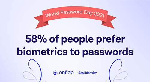 Consumers would rather get a root canal or watch paint dry than create unique passwords, Onfido survey finds
