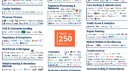 Onfido Named to 2021 CB Insights Fintech 250 List of Top Fintech Startups for Fourth Year Running