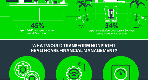 Nonprofit Healthcare Innovation Report