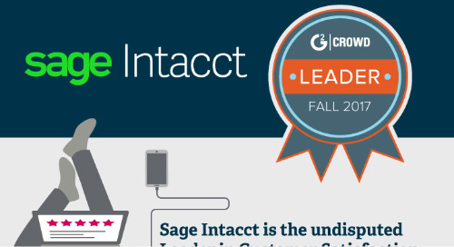 The Undisputed Leader in Customer Satisfaction: Sage Intacct is #1...Again
