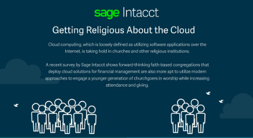 Getting Religious About the Cloud