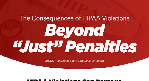"The Consequences of HIPAA Violations: Beyond ""Just"" Penalties"