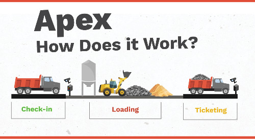 Apex | How Does it Work?