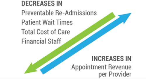 Case Study - JCMC: Technology and Workflow Improvements Lower Overall Costs and Increase Revenue While Improving Patient Service