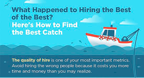 Infographic: What Happened to Hiring the Best of the Best?