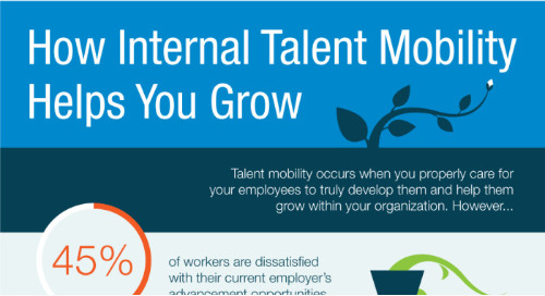 Infographic: How Internal Mobility Helps You Grow