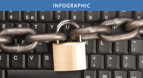 Healthcare Data Breaches