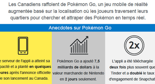 Infographique : Cinq manières d'attirer des clients avec des leurres de Pokémon Go