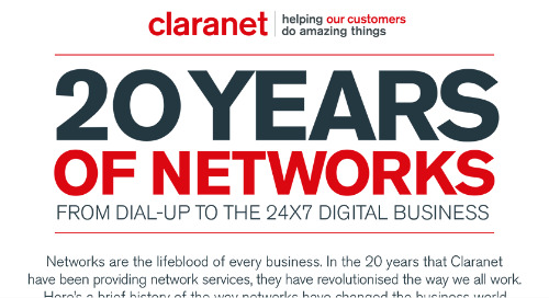 20 Years of Networks - From dial-up to the 24x7 digital business