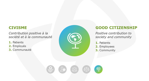 Le civisme / Good Citizenship