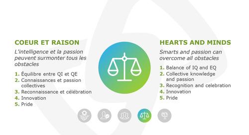 Coeur et Raison / Hearts & Minds
