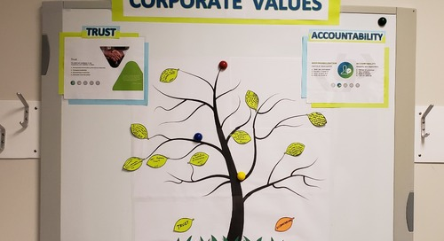 PPR Values Tree Pictures