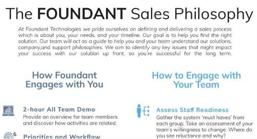Foundant CSuite Sales Philosophy