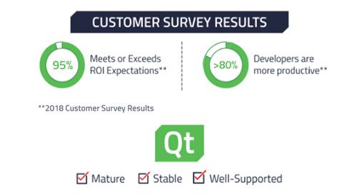 博文 | 2018年度 Qt客户满意度调查问卷