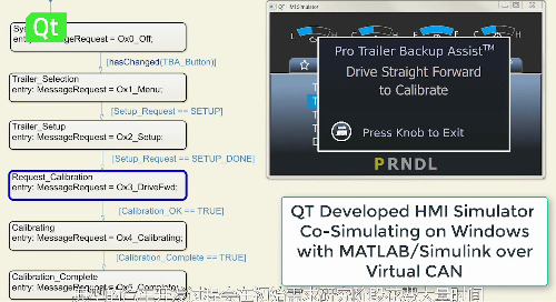 Built with Qt | 福特使用Qt加快HMI开发、促进跨部门合作