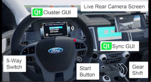 Built with Qt | Ford汽车开发虚拟汽车功能模拟器:创建高质量HMI模拟、缩短开发周期