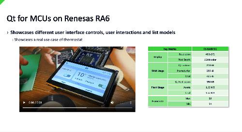 Creating Smartphone-like UI/UX on Microcontrollers ft. Renesas' RA6 Family of MCUs