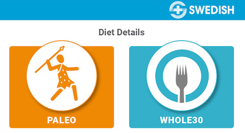 Diet series: Comparing low-carb diets Paleo vs. Whole 30