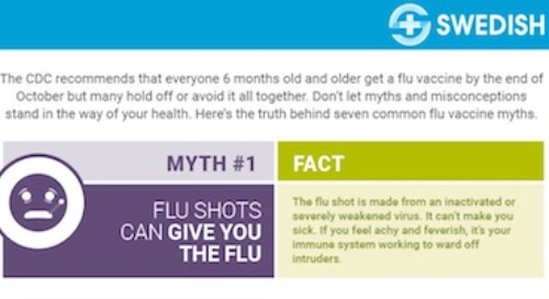 Flu shot myths