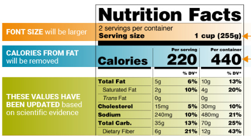 New nutrition facts labels: What you should know