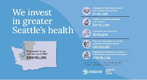 Swedish releases 2020 report showcasing $258 million in community support
