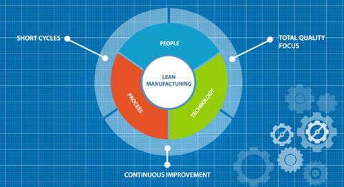 Essential Design Tools for Lean Manufacturing