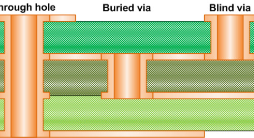 PCB 101: What are Blind and Buried Vias