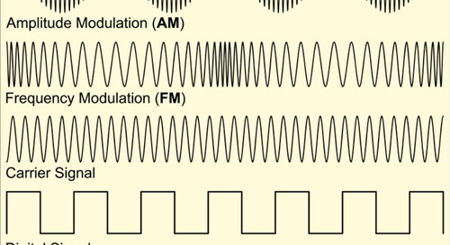 The Benefits and Advantages of Frequency Response Simulation in PCB Design