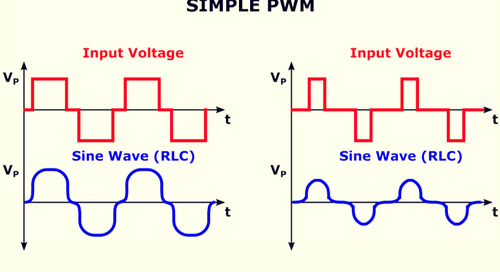 Pulse Width Modulation (PWM) vs DC Voltage and Voltage Control Circuits