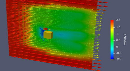 What is the Boundary Element Method in Acoustics, CFD, and EM?