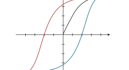 The Use of Hysteresis with Comparators and How It Affects Functionality