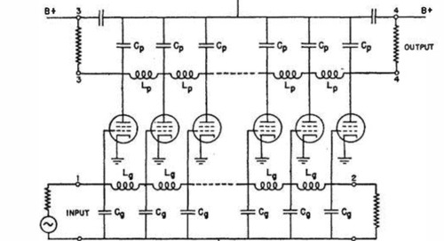 High-Performance Wideband Power Amplifiers Use GaN Devices