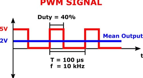 How and Why to Convert Analog Signals  to PWM Signals