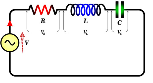 Exploring the Resonant Frequency of an RLC Circuit