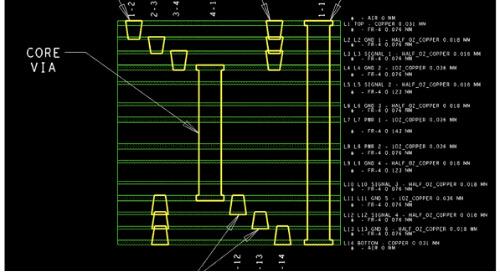 Regarding the Use of Core Vias in a PCB Design