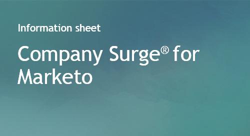 Company Surge® for Marketo