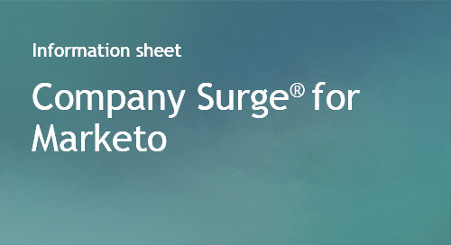 Company Surge® for Marketo