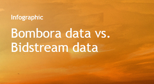 Bombora data vs. Bidstream data