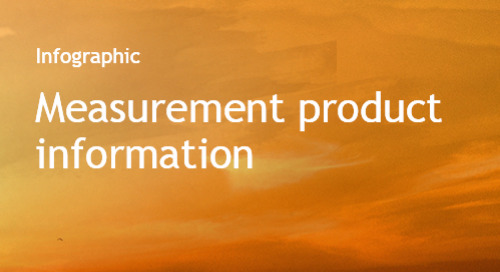 Measurement Product Information