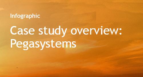 Pegasystems case study overview - Bombora
